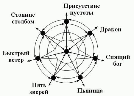 База системы «Дракон» – «ЗВЕЗДА МАГА»